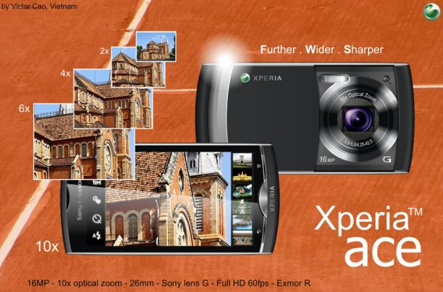 Xperia Ace 16MP Camera